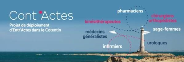 Projet Cont'Actes Santé Cotentin